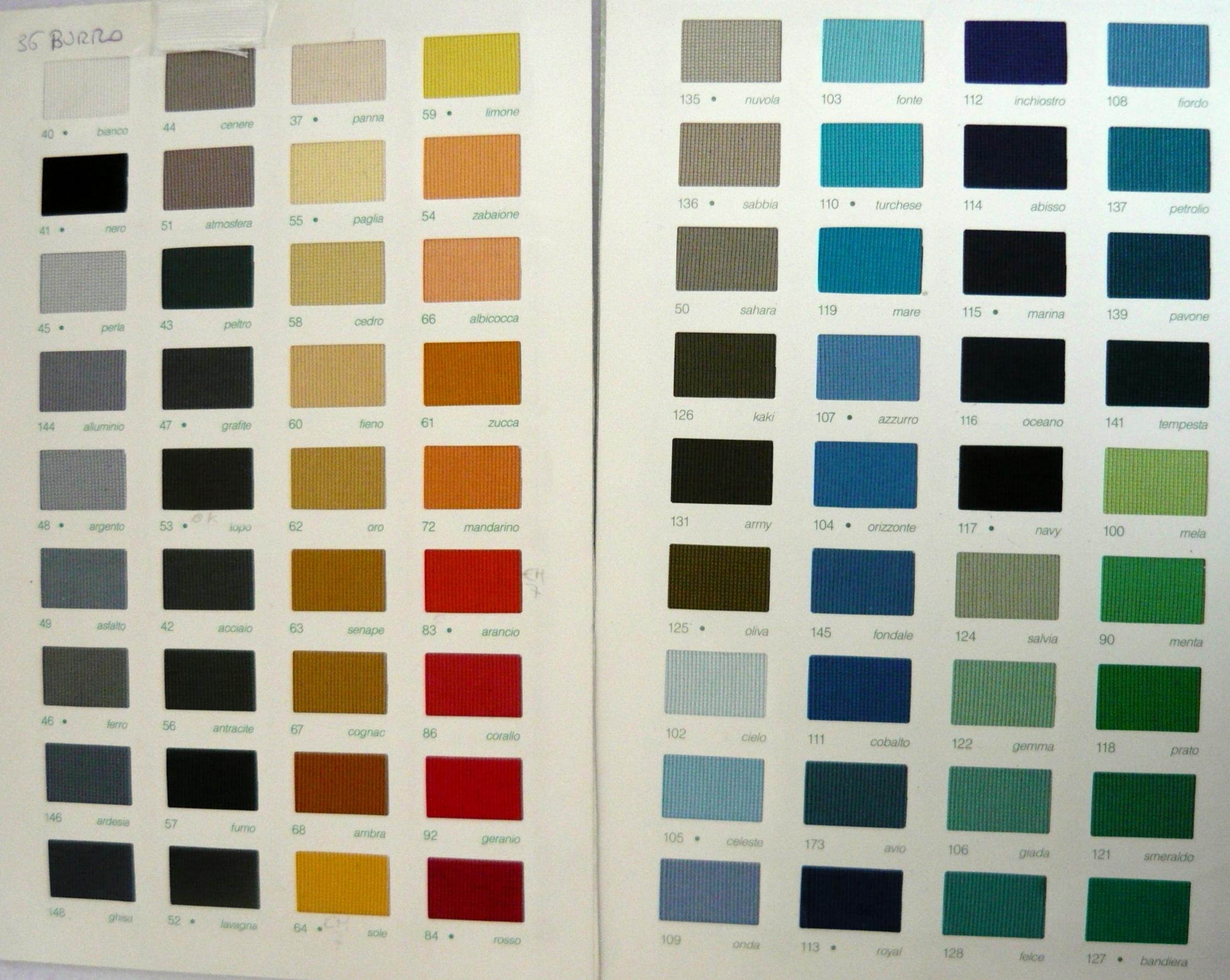 colori gro 1