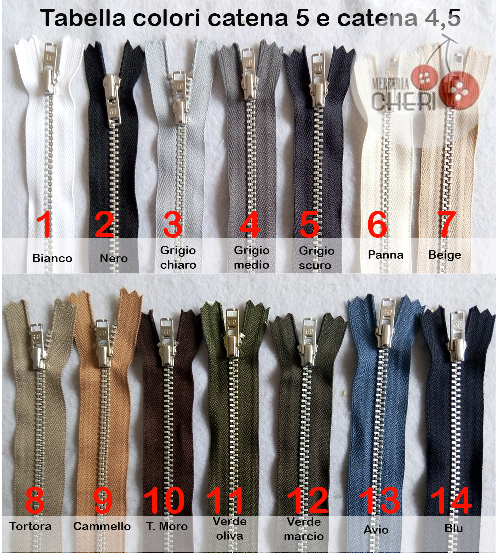 tabella colori catena 5 e 4,5