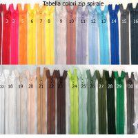 Tabella Colori Spirale